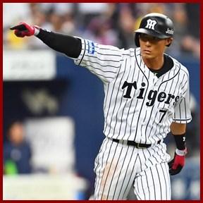 日本プロ野球選手の知名度調査