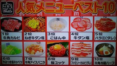 【ガルちゃん版帰れま10】外食チェーン店のトップ10以内に入っていると思うメニューを挙げていくトピ
