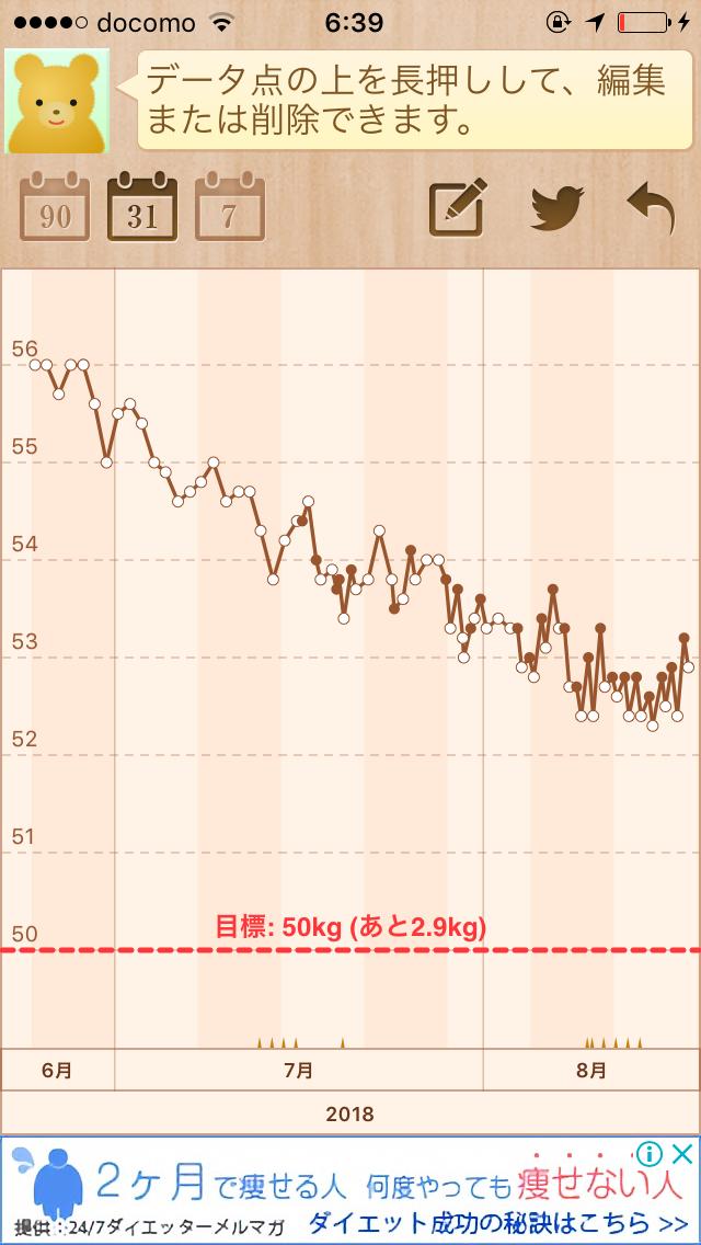 【8月】ダイエット報告トピ