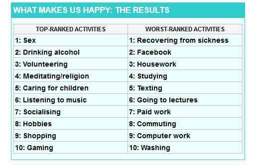 大学研究者「人間にとって一番幸せな時間はスケベしているとき」 | ロケットニュース24