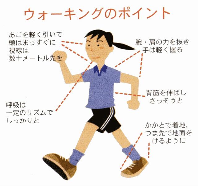 「歩いているのに痩せない」という人必見! 痩せやすい歩き方のコツ