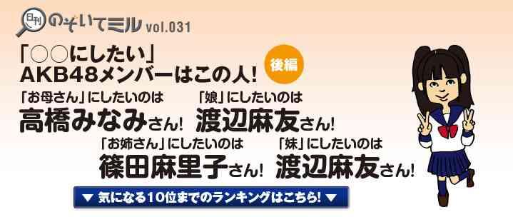 日刊のぞいてミル - 「お母さん」「娘」「お姉さん」「妹」にしたいAKB48のメンバーはこの人!