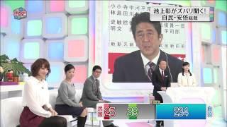 安倍晋三に絡む池上彰 20121216 - YouTube