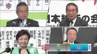 石原慎太郎に絡む池上彰 20121216 - YouTube
