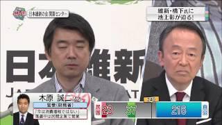 橋下徹と池上彰 20121216 - YouTube