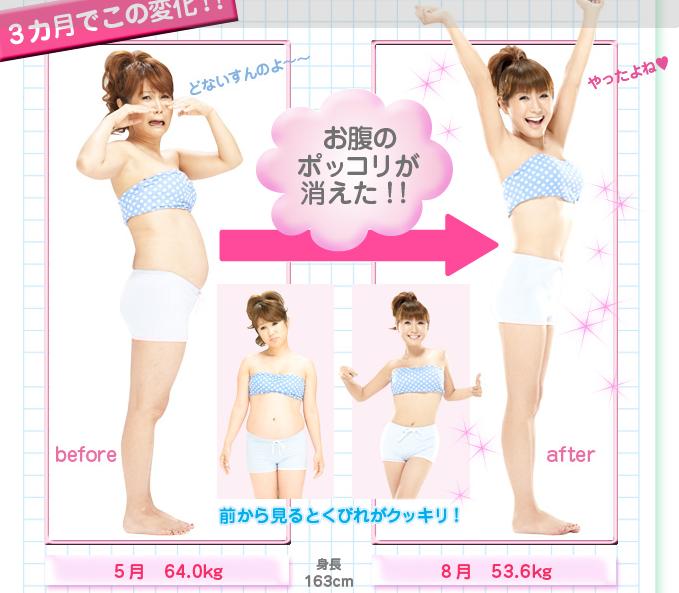 超簡単!1週間で4.5キロ痩せられる「8時間ダイエット」