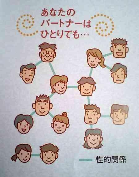 【閲覧注意?】神奈川の同性愛相談所のポスターがおかしいwww