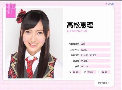 AKB48からまたAV女優が誕生か?