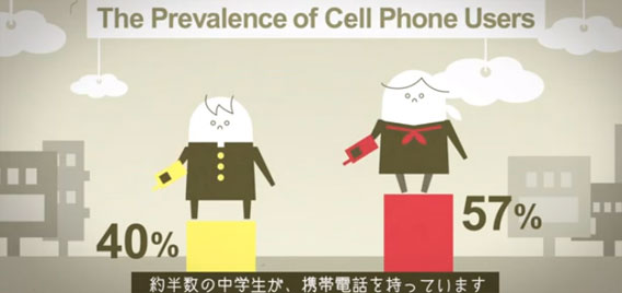 日本の子どもの今がわかるインフォグラフィック動画「にほんの中学生」 : カラパイア