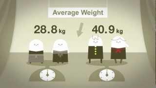 にほんのこども~中学生のいま~(videographic: About Teens in Japan) - YouTube