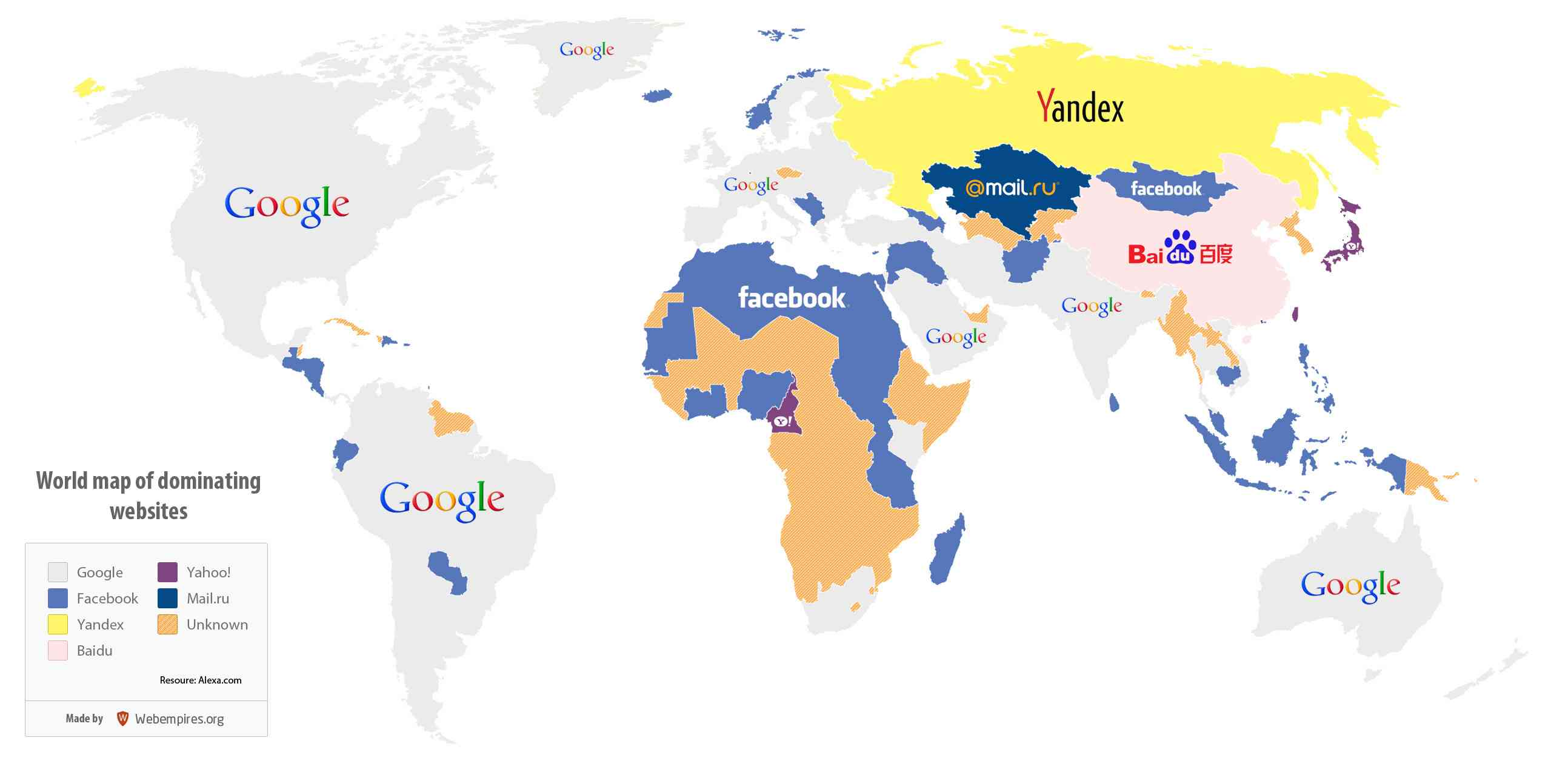 各国で最も人気なサイトを調べたら日本とカメルーンと台湾だけヤフー(笑)という結果に