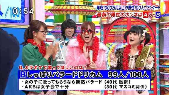 年収1000万以上の男性100人に「女性にカラオケで歌ってほしいのはAKB48?Dreams Come True(ドリカム)?」と尋ねた結果wwwwww