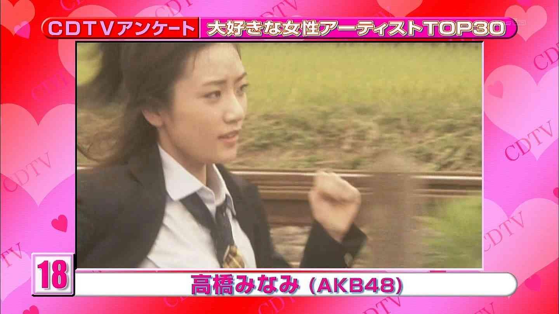 【AKB48】秋元康が総選挙語る!暫定1位の指原... 【AKB48】秋元康が総選挙語る!暫定1