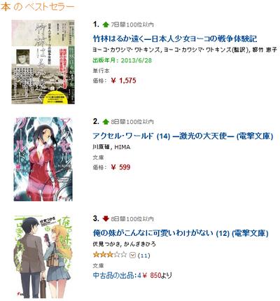 【竹林はるか遠く】韓国人による日本人強姦虐殺記、反日左翼と在日の販売妨害工作が凄まじい事に!!!!! : あじあにゅーす2ちゃんねる-2chアジアニュース-