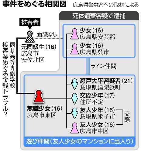 朝日新聞デジタル:LINE上で「集団心理」暴走 広島の少女遺棄事件 - 社会