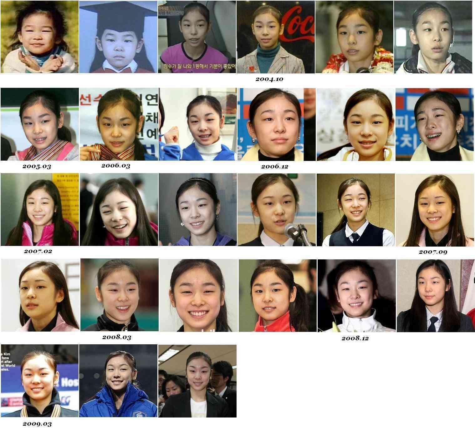キム・ヨナの顔がまた進化してる件