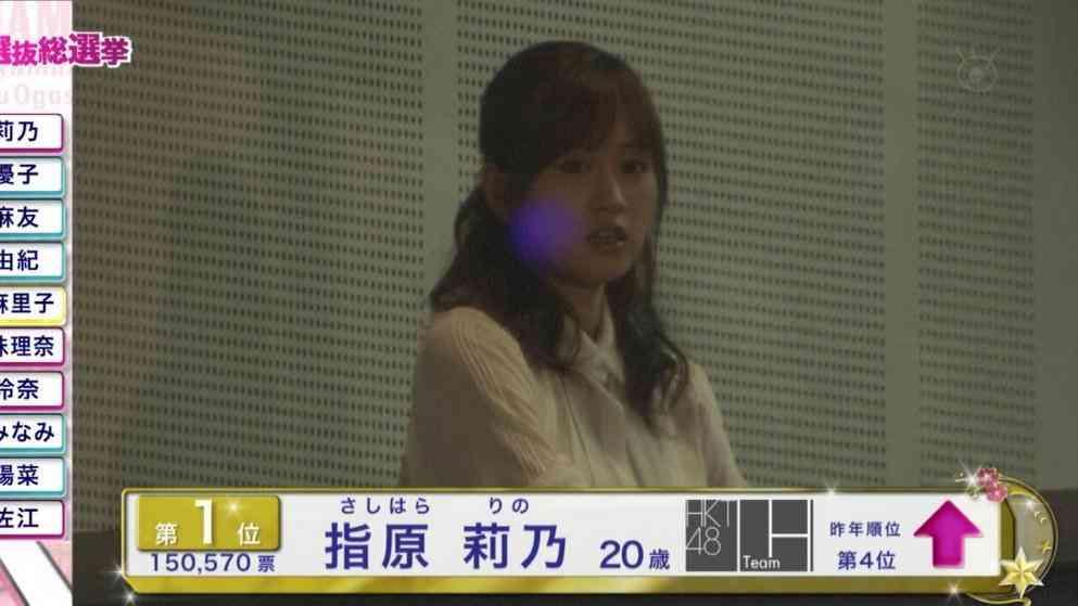HKT48指原莉乃、総選挙1位の理由は「大分県と中国人」とリップサービスww