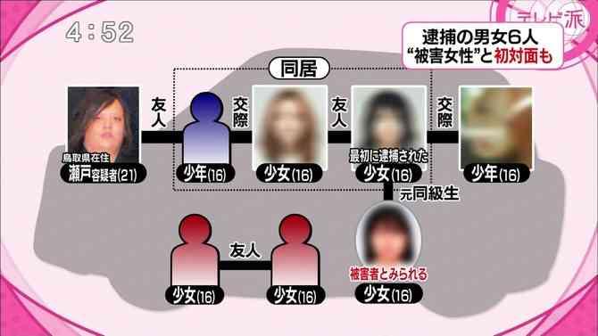 16歳少女遺棄事件で逮捕された少女達の職業がヤバそう…