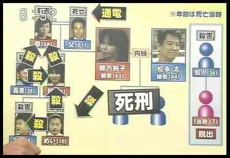 広島少女遺棄、犯人のうち1少女、虐待受け生活保護を受給していた