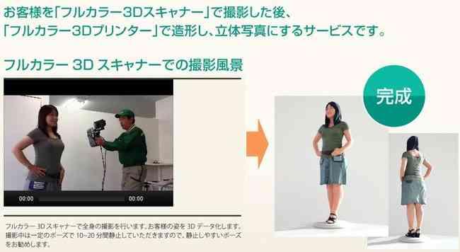 クロネコヤマトが3Dスキャナーで自分をフィギュアにしてくれるサービスやってるww