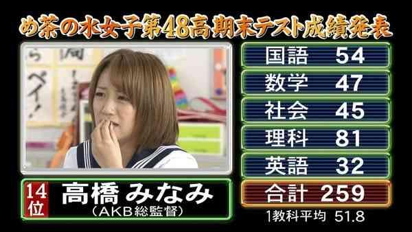 めちゃイケAKB48期末テストの未公開解答をご覧くださいww