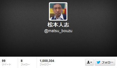 松本人志、Twitter開始53日でフォロワー数100万人突破!