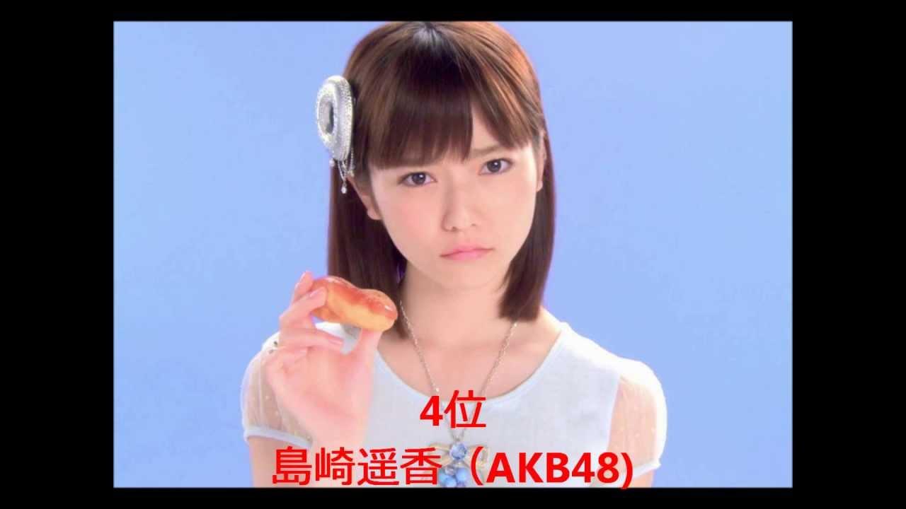 【総選挙】AKB48 可愛いメンバーランキング - YouTube