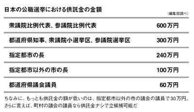 """「次の選挙では必ず…」南海キャンディーズ・山里亮太を""""ある政党""""が担ぎ出す!?"""