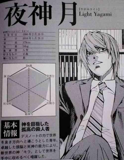 「外国人がカッコイイと思う日本人の名前・苗字トップ10」…うーんなんで?