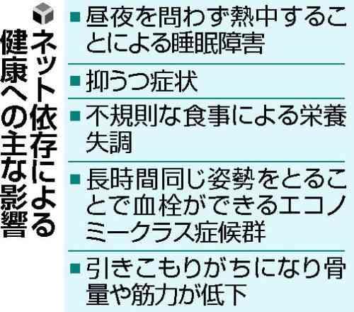生徒に「ネット断食」合宿…来年度から依存対策 : ニュース : ネット&デジタル : YOMIURI ONLINE(読売新聞)