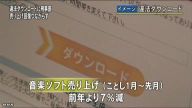 刑事罰適用1年 売り上げ回復せず NHKニュース