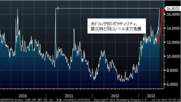 桜塚やっくん、FXで年収数千万円だった