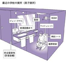 日本の子どもたちの半数以上が学校で「排便しない」事が判明! 理由は…