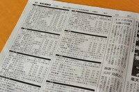 野球界にもキラキラネームの波が!? (週刊SPA!) - Yahoo!ニュース