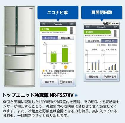 【迷走】パナソニック、スマホ充電機能付きの掃除機を発売 お値段10万円