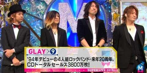 『Mステスーパーライブ』に出たGLAY・TERUと浜崎あゆみの劣化が酷い件