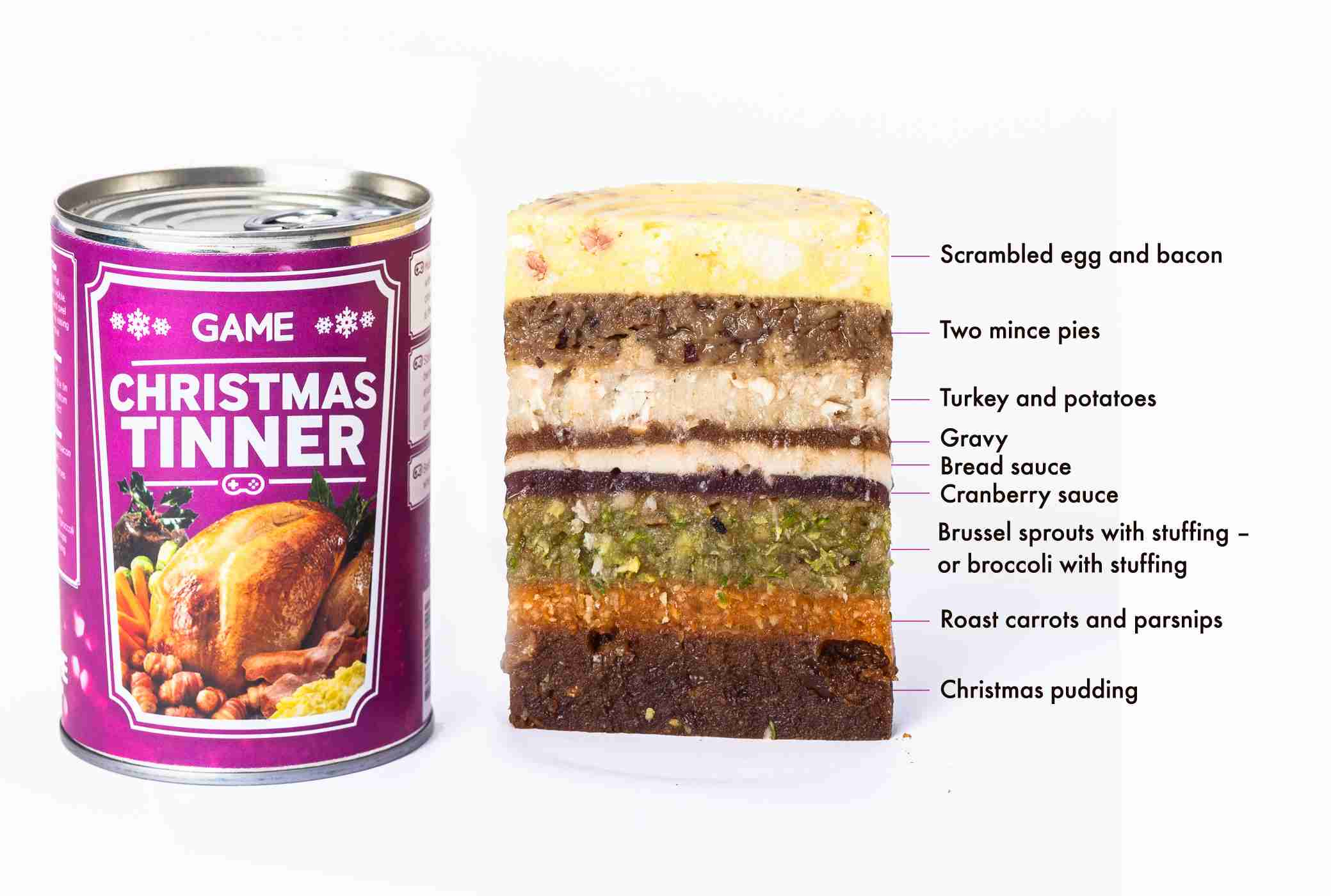 Christmas 2013: Xmas dinner in a tin – Christmas Tinner – launched by Game | Metro News