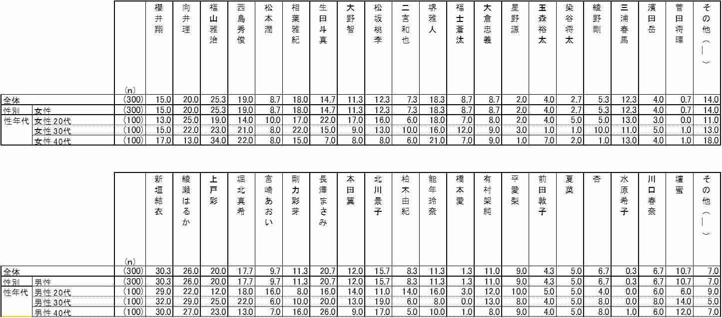 前田敦子、AKB卒業のきっかけ告白