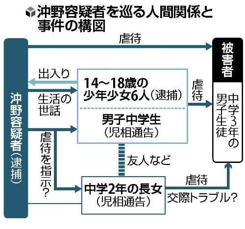 尼崎監禁事件の容疑者、生活保護を受けながら「タクシー使い放題」…資金源は何だったのか?