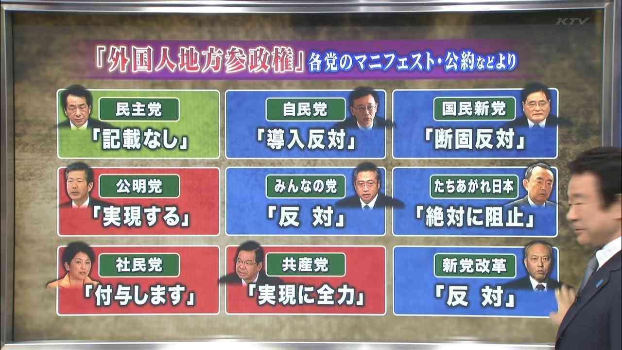 田母神氏、断トツ本命!? 都知事選アンケートで異変、8割以上の票集め