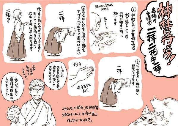 【必見】これから初詣に行く人向け!わかりやすい「手水」と「二拝二拍手一拝... 出典:pbs.t