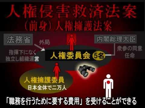 【電脳News】人権侵害救済法案阻止! - YouTube