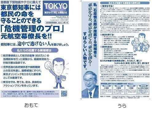 東京を守り育てる都民の会 ポスティング報告所