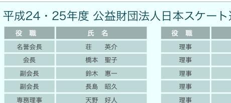 【フィギュア】河村たかし名古屋市長、浅田真央・鈴木明子・村上佳菜子の名古屋凱旋パレードを計画
