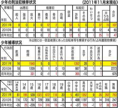 【岡山】強盗致傷容疑で中学生4人逮捕