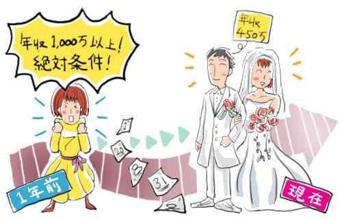 婚活パーティー、行く価値はある?