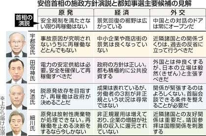 橋下徹、大阪市長辞職を表明…出直し市長選に再出馬へ