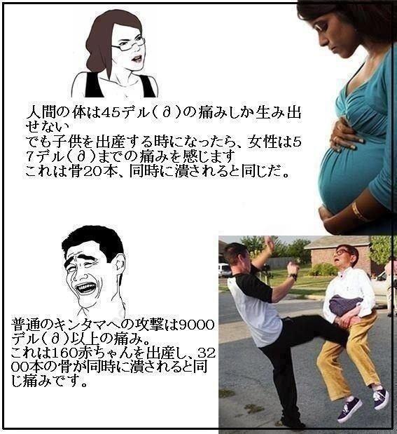 出産の痛みを他のものに例えると?