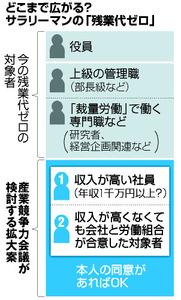 「残業代ゼロ」一般社員も 本人同意、条件 競争力会議提言へ:朝日新聞デジタル