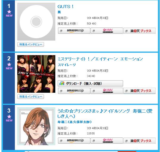嵐『GUTS!』50万枚超えチャート1位に…楽曲に込められた「音楽的仕掛け」